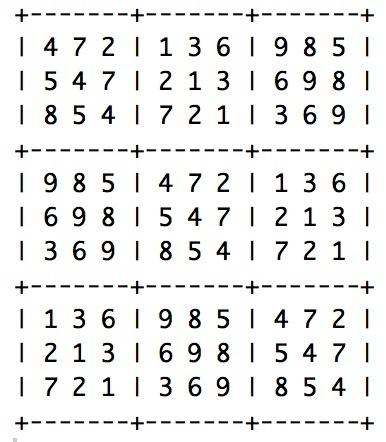 cyclic latin square