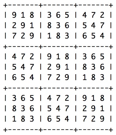 cyclic latin square max drift